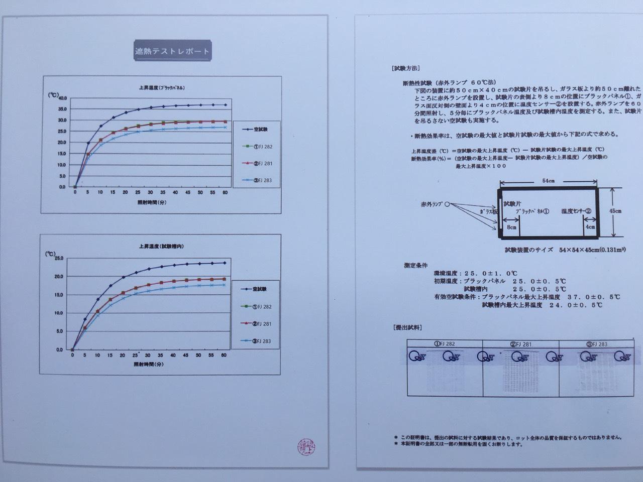 Chứng nhận kiểm định chất lượng, kiểm định khả năng cách nhiệt của voan Fuji